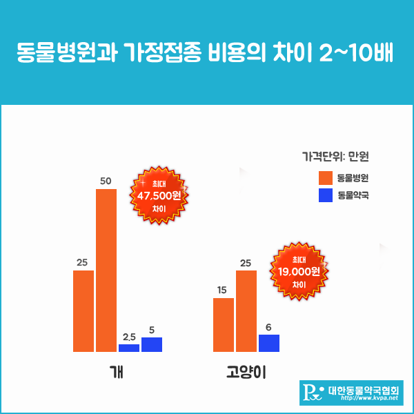 대한동물약국협회_4.png